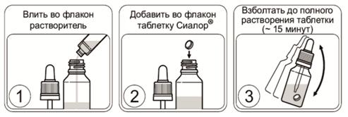 Сиалор спрей инструкция по применению